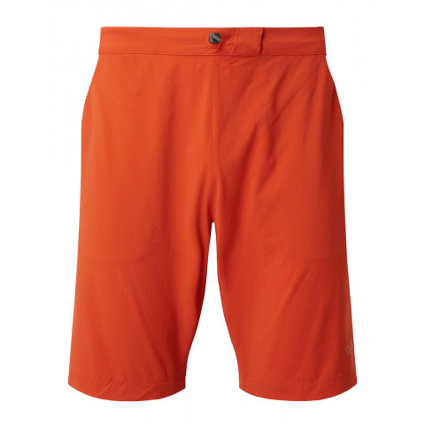 Preview of Momentum Shorts